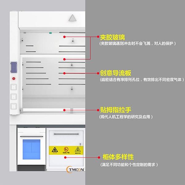 VAV新工艺节能合金高压热固树脂板通风柜说明